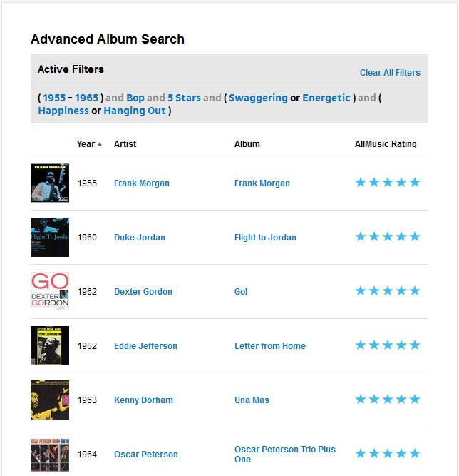 Advanced Search Active Filters